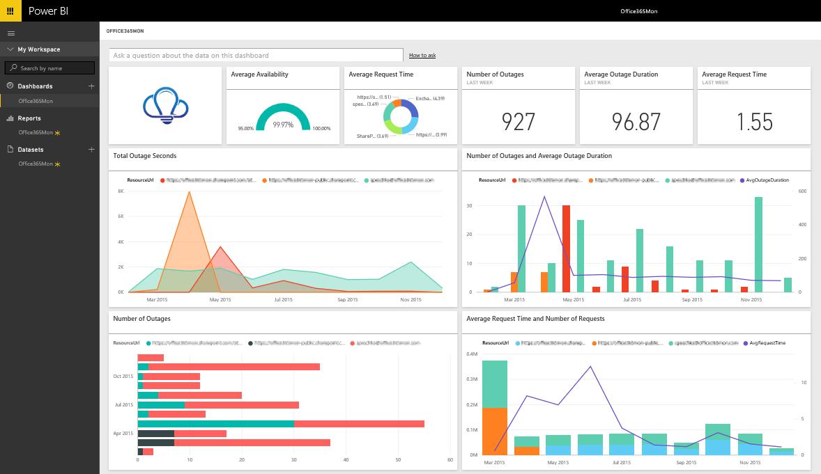 Come creare e condividere report di Power BI su Office 365